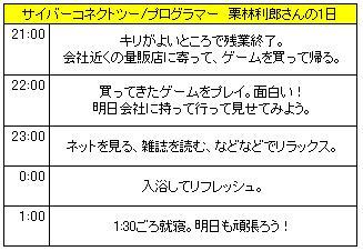 CC2栗林氏_オフ.jpg